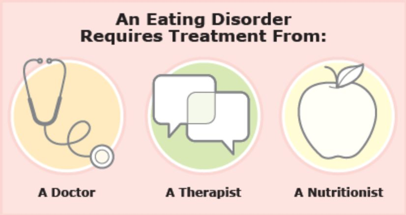 Finding the Best Treatments for Eating Disorders