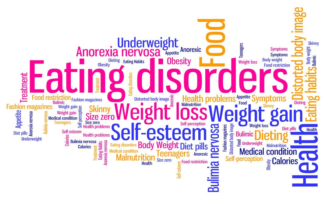 The Importance of An Eating Disorder Test